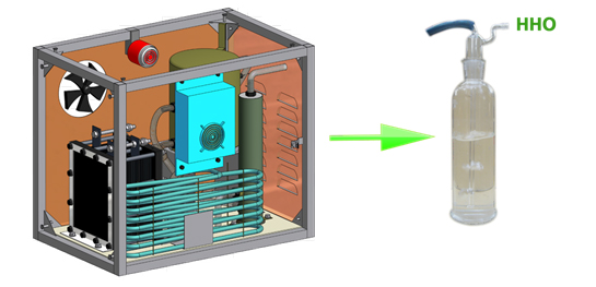Home Hydrogen Generator >> HHO Generator, Hydrogen Generator - MMO titanium anodes, cathodes, HHO Generator, Fuel Cell Kits ...